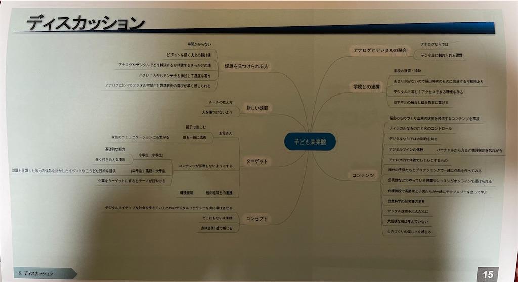 f:id:yujitaguchi:20210211185241j:image