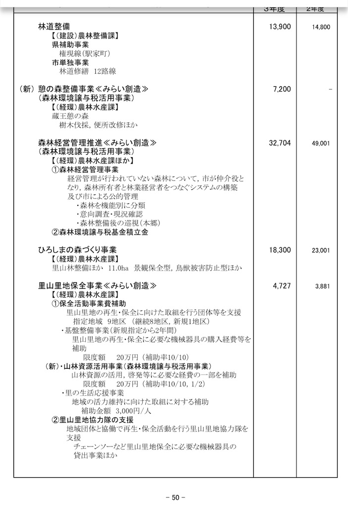 f:id:yujitaguchi:20210215152545j:image