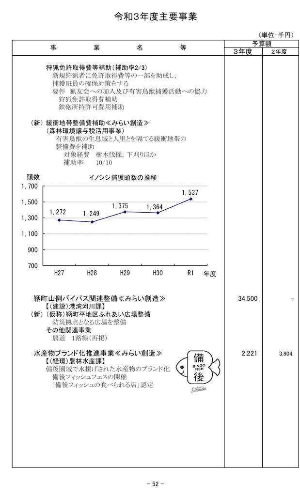 f:id:yujitaguchi:20210215152606j:image
