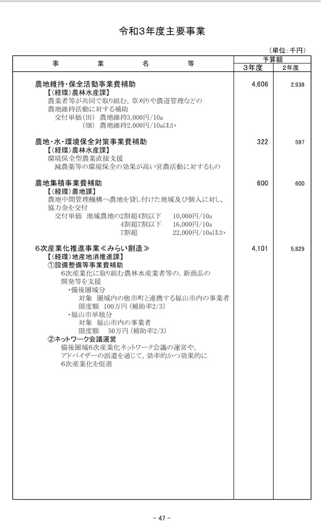 f:id:yujitaguchi:20210215152628j:image