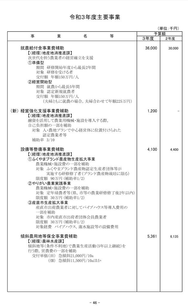 f:id:yujitaguchi:20210215152650j:image
