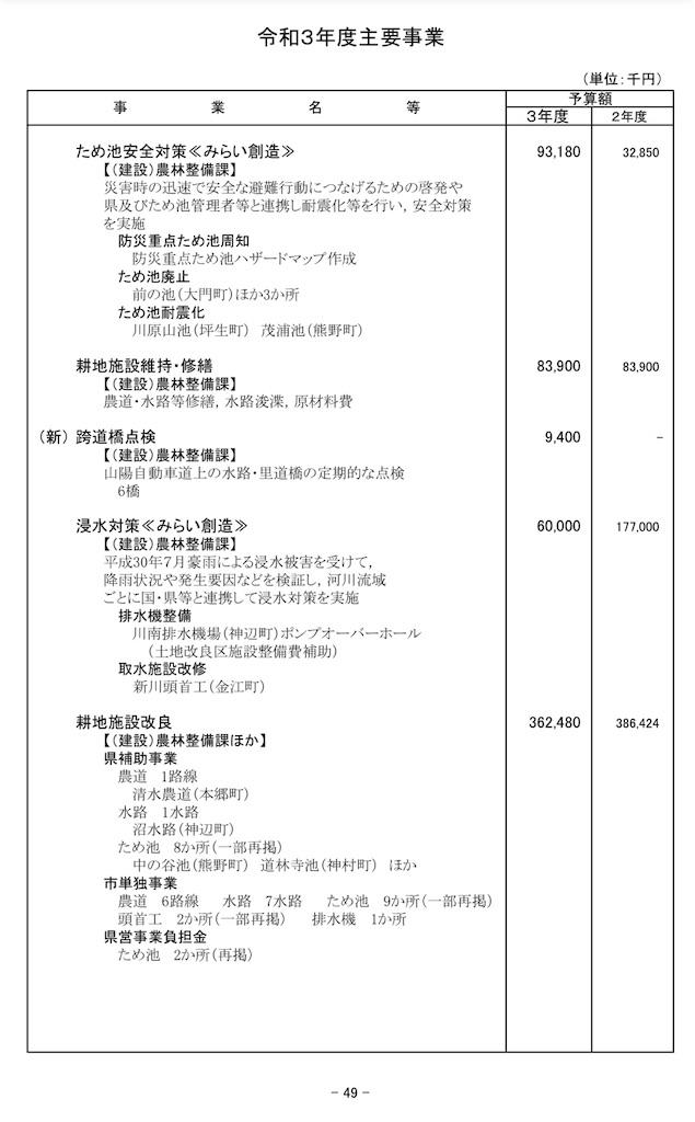 f:id:yujitaguchi:20210215152706j:image