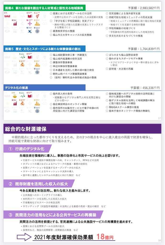 f:id:yujitaguchi:20210215210033j:image