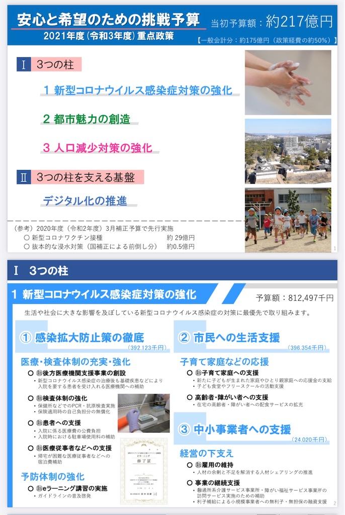 f:id:yujitaguchi:20210215210039j:image