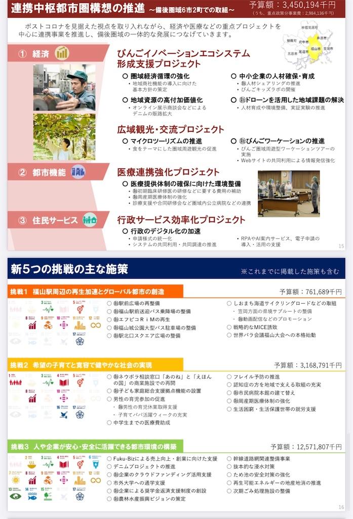 f:id:yujitaguchi:20210215210049j:image