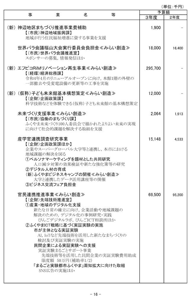f:id:yujitaguchi:20210215212935j:image
