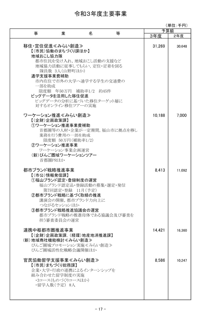 f:id:yujitaguchi:20210215212937j:image