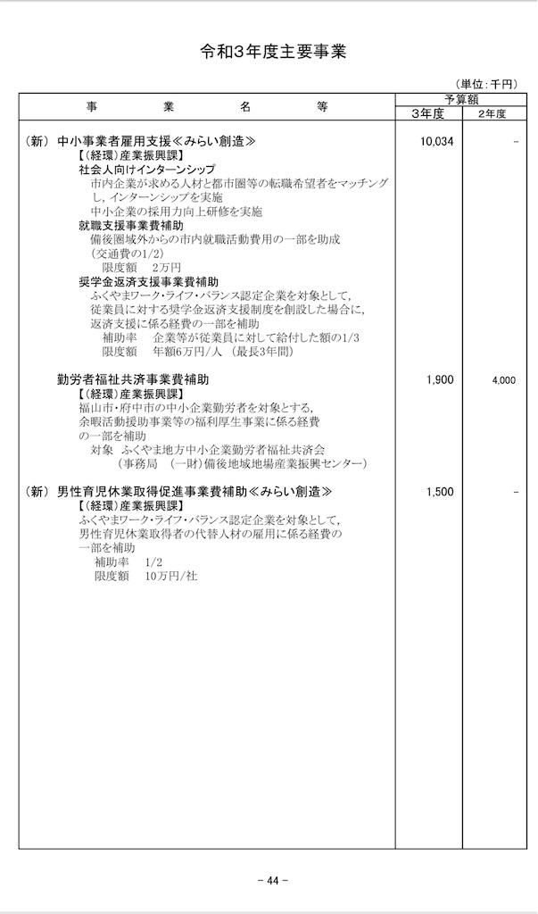 f:id:yujitaguchi:20210215212947j:image