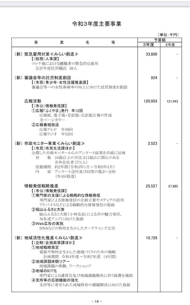 f:id:yujitaguchi:20210215212950j:image