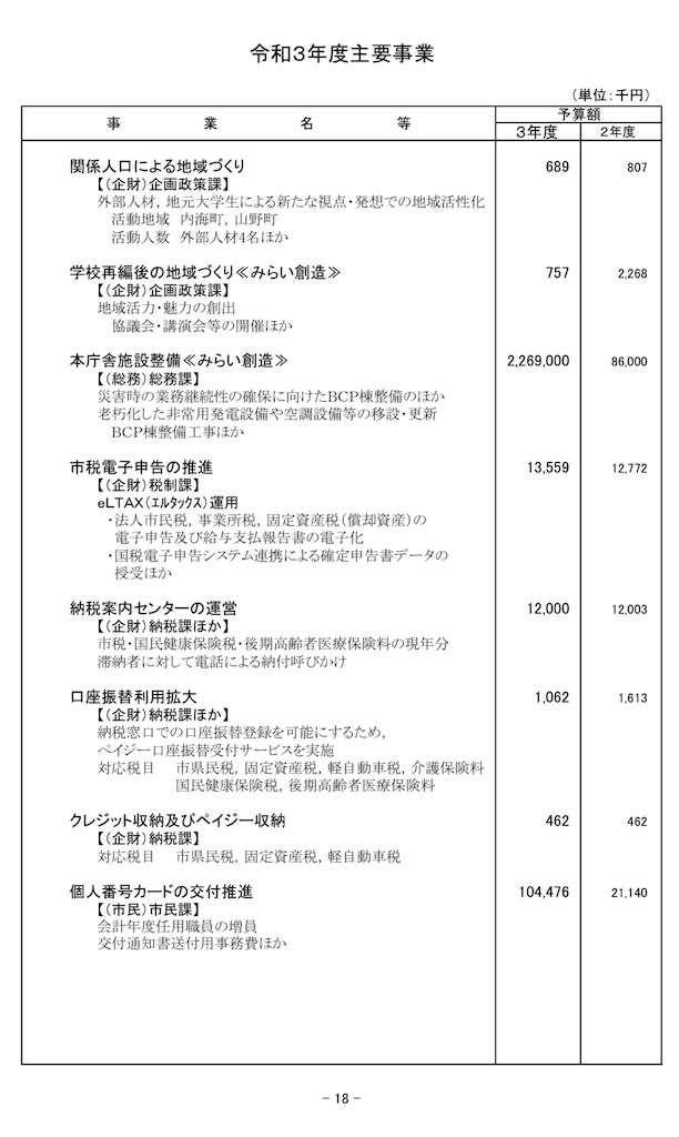 f:id:yujitaguchi:20210215212953j:image