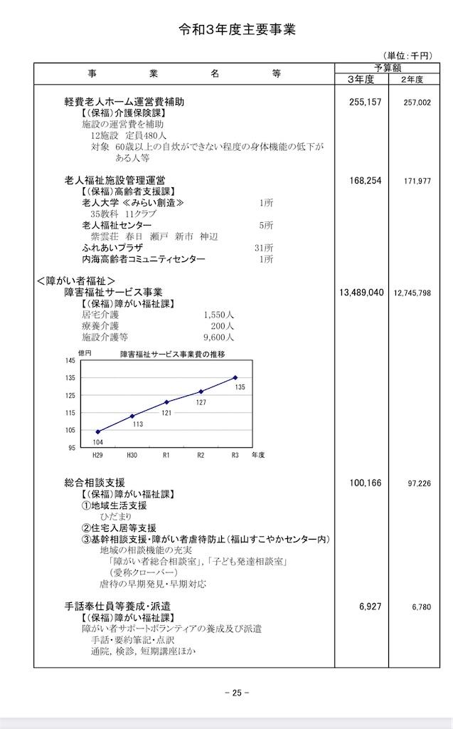 f:id:yujitaguchi:20210216083405j:image