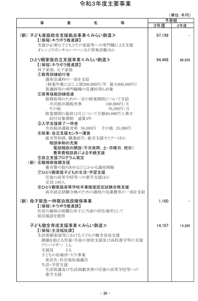 f:id:yujitaguchi:20210216083408j:image