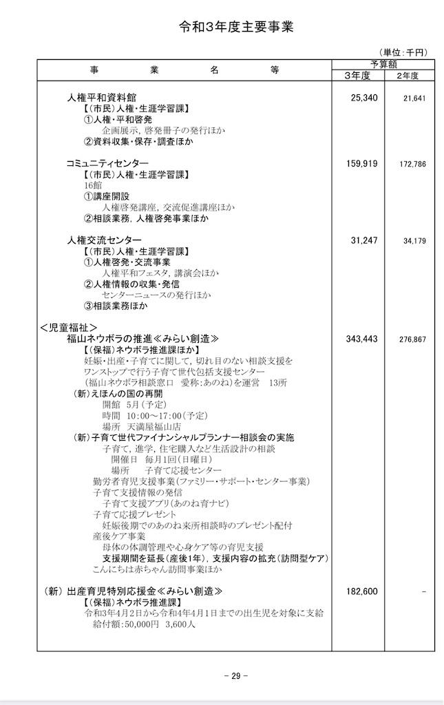 f:id:yujitaguchi:20210216083414j:image