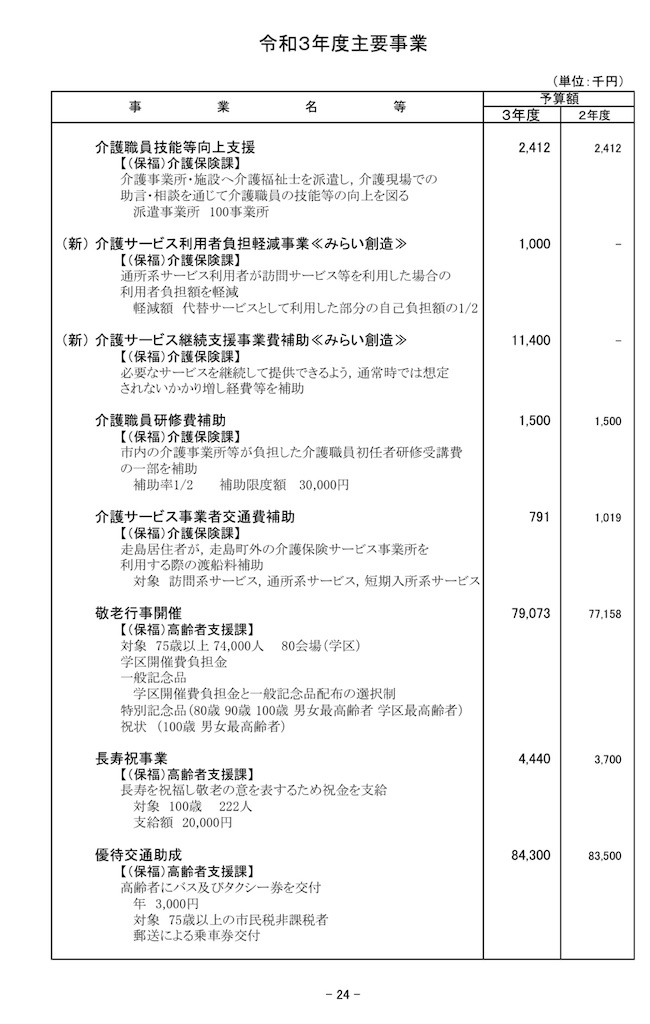 f:id:yujitaguchi:20210216083420j:image