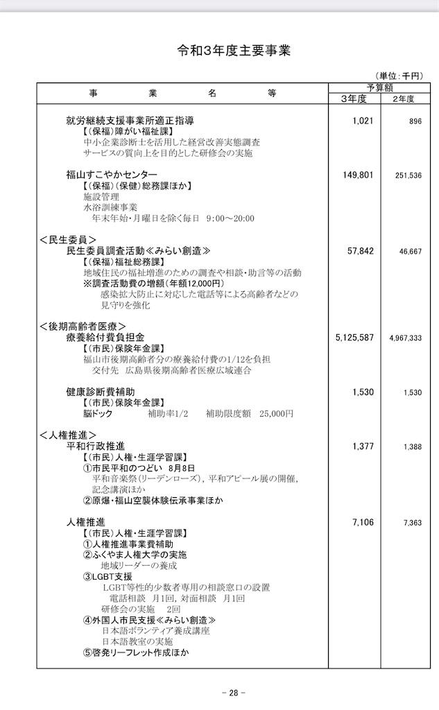 f:id:yujitaguchi:20210216083423j:image