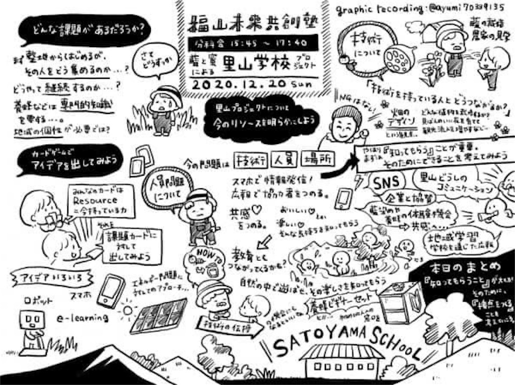 f:id:yujitaguchi:20210220074326j:image