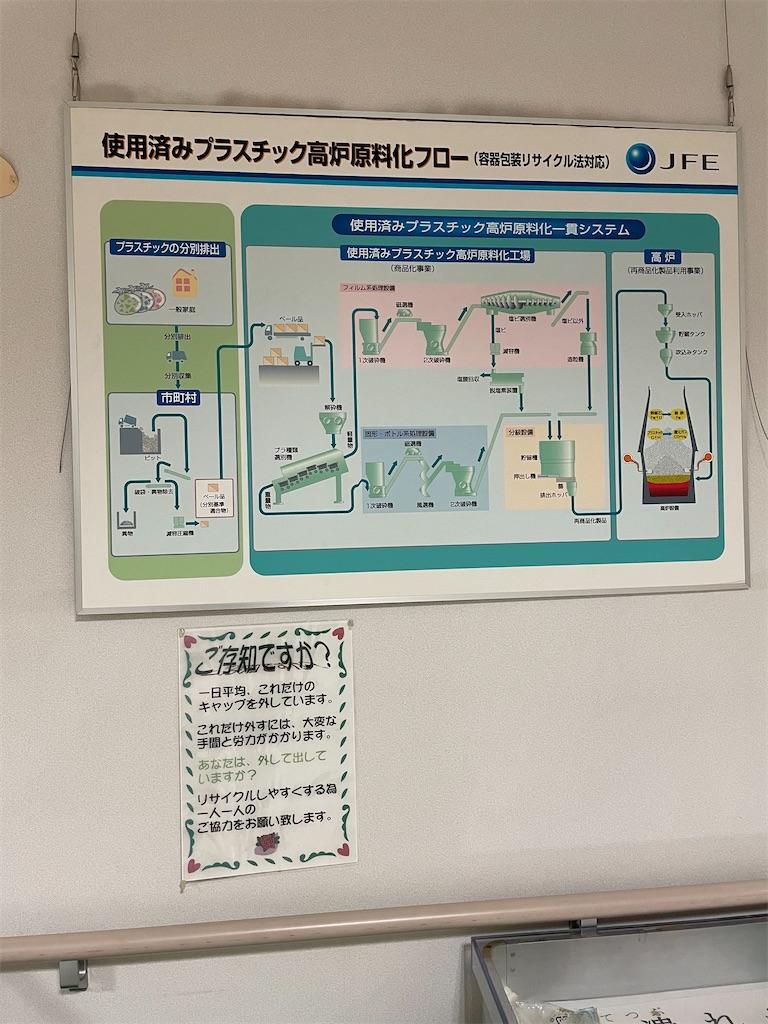f:id:yujitaguchi:20210406192539j:image