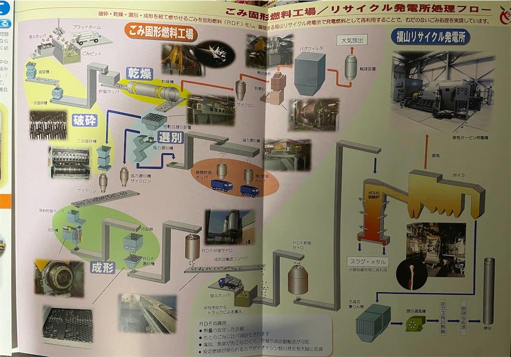 f:id:yujitaguchi:20210407044114j:image
