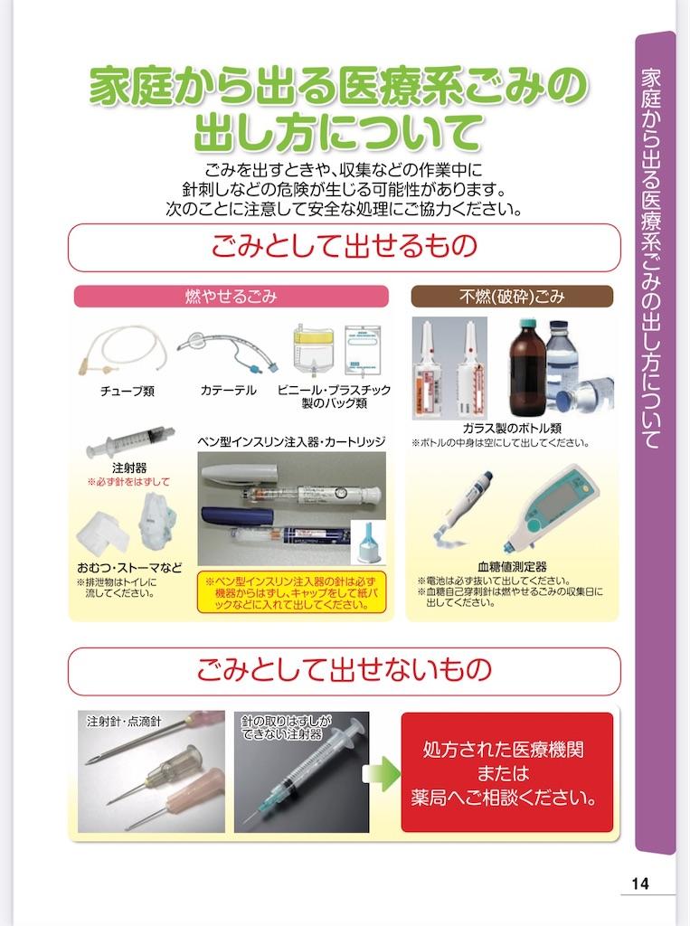 f:id:yujitaguchi:20210407065033j:image
