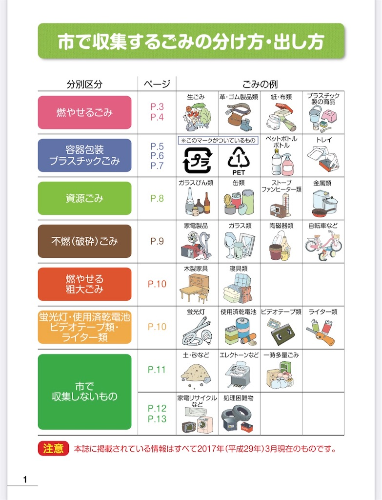 f:id:yujitaguchi:20210407065203j:image