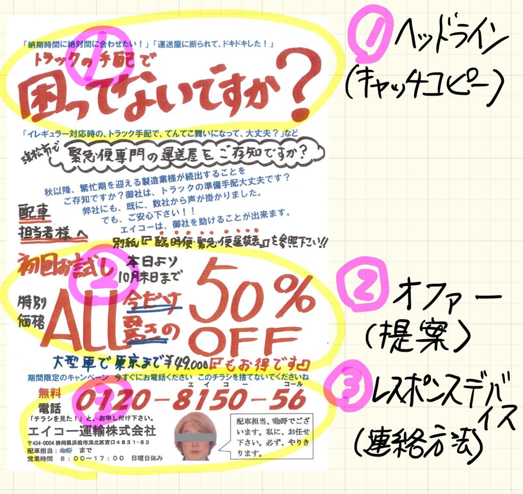 f:id:yujitoriumi:20180607103652j:plain