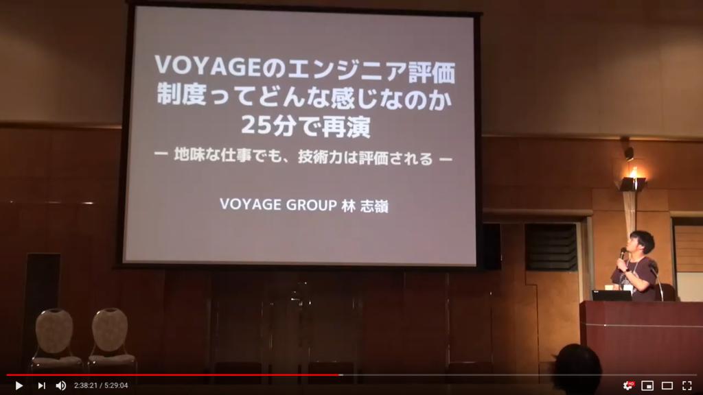 VOYAGEのエンジニア評価制度ってどんな感じなのか25分で再演