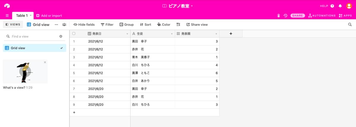 f:id:yuka-edu:20210619160932p:plain