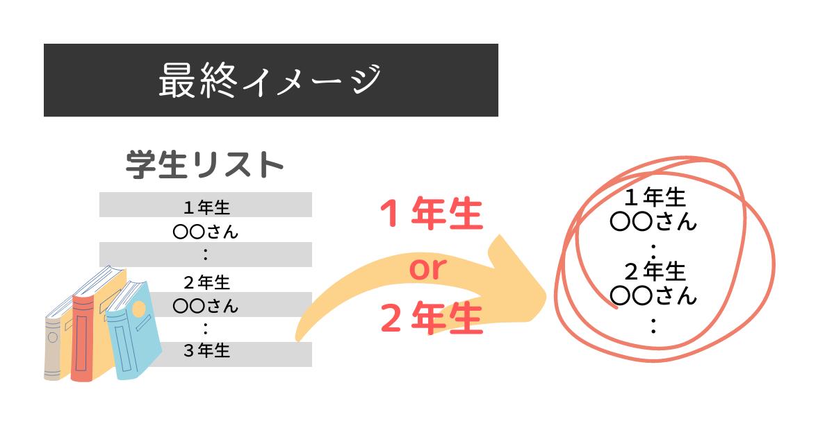 f:id:yuka-edu:20210901170847p:plain