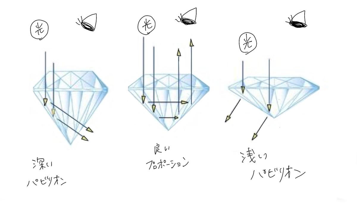 f:id:yuka-tama:20200429014250p:plain