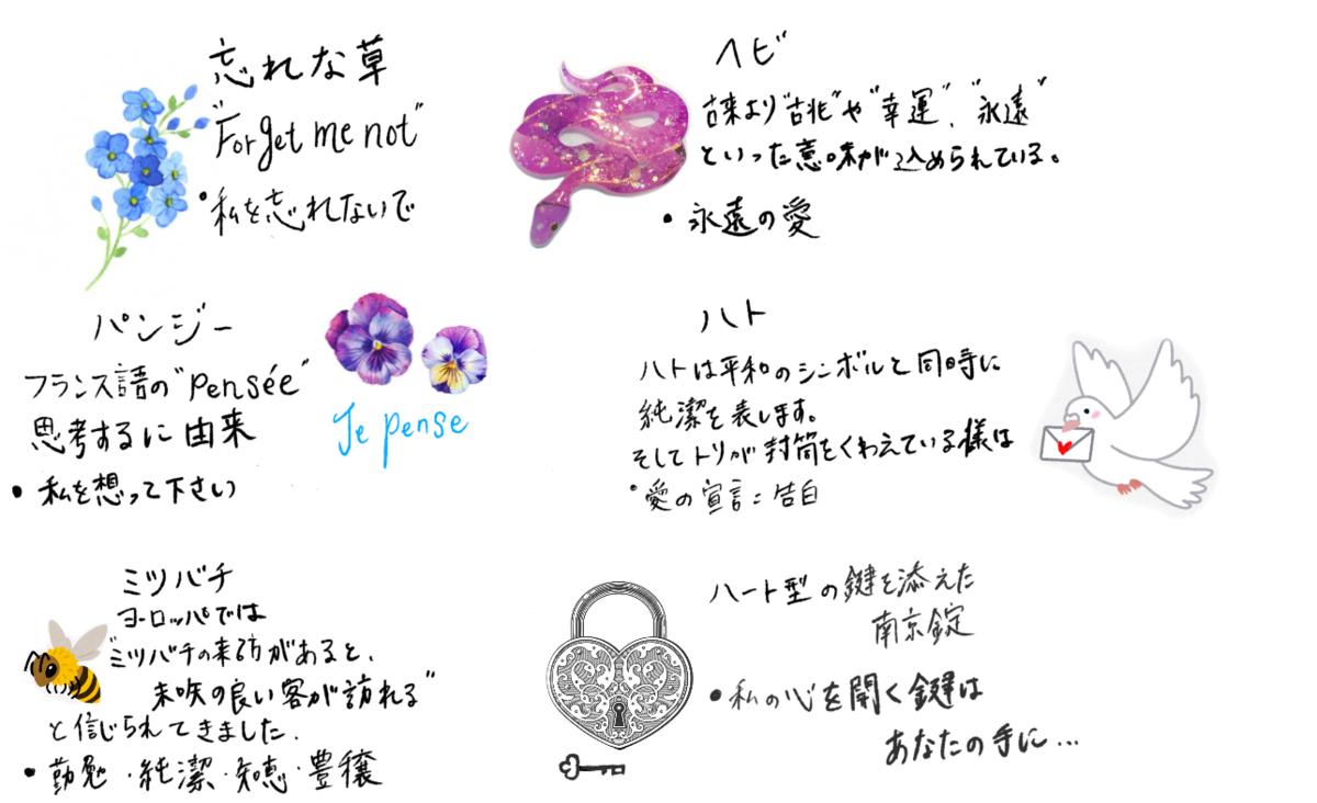 f:id:yuka-tama:20200518042225p:plain