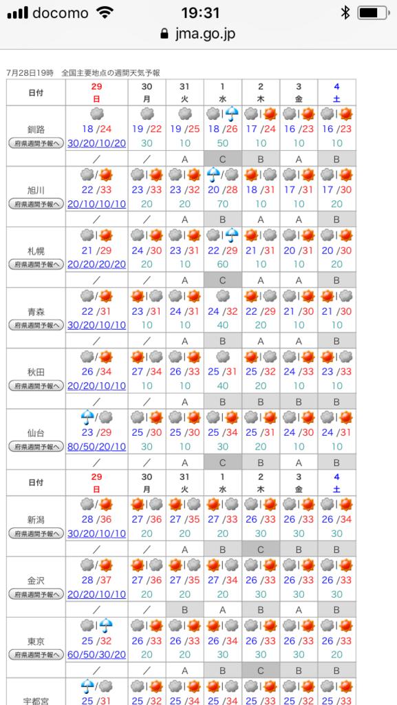 f:id:yuka0204bluemoon:20180730163912p:plain