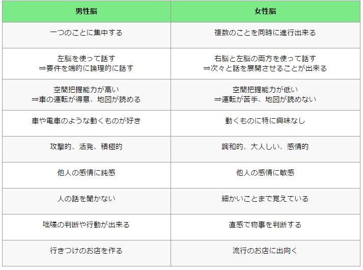 f:id:yuka1107t:20170102163012p:plain