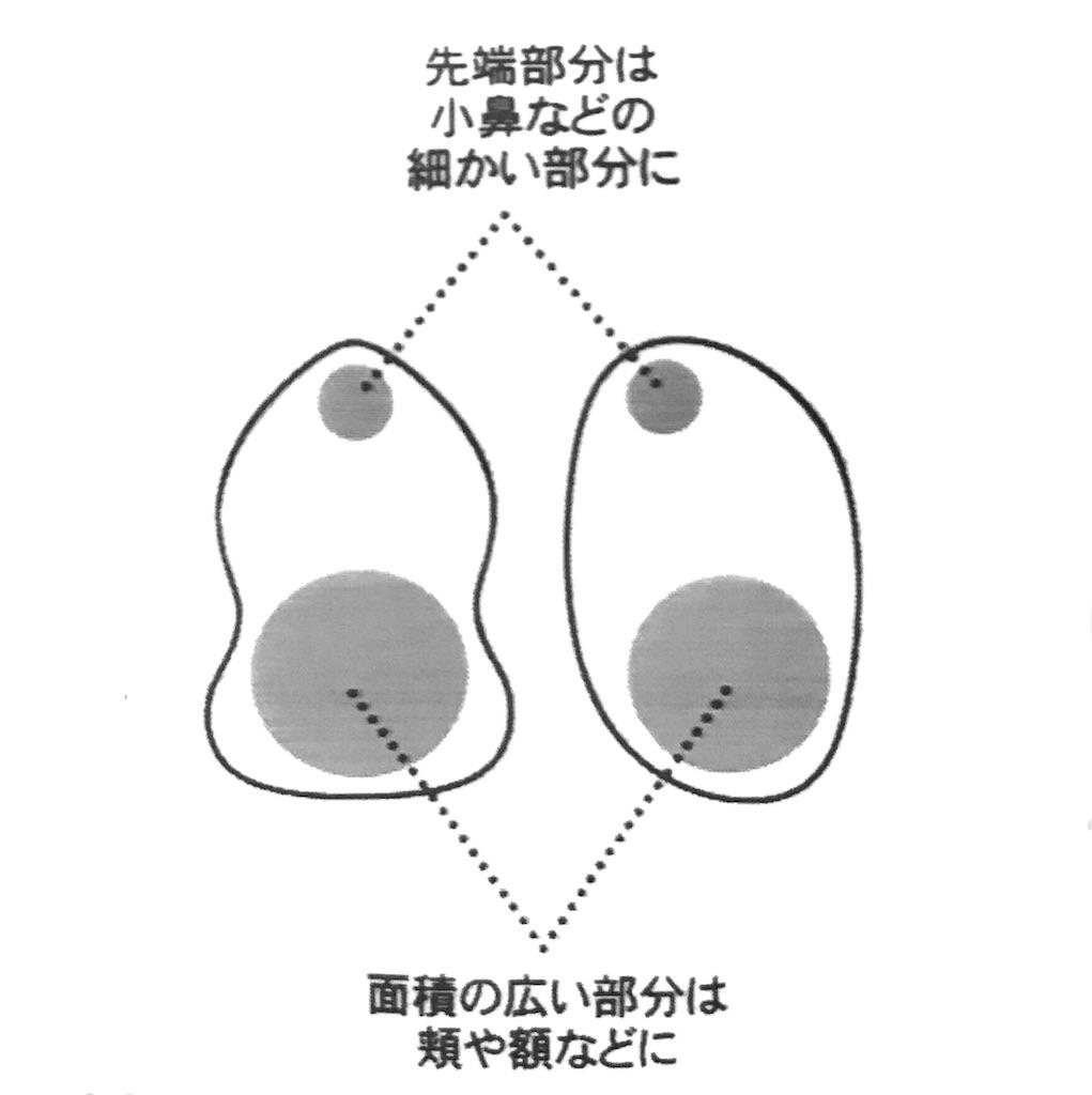 f:id:yuka_ars2:20180805221457j:image