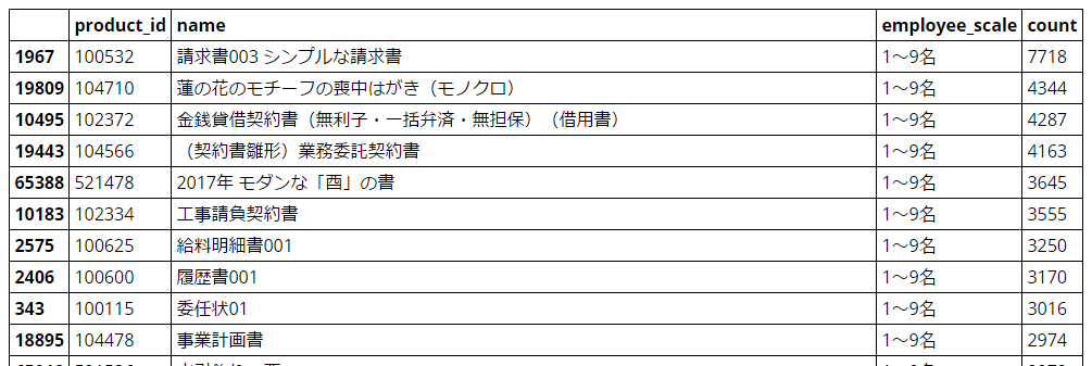 f:id:yuka_nakayama:20170403105800p:plain