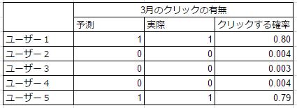 f:id:yuka_nakayama:20170523133209p:plain