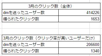f:id:yuka_nakayama:20170523133242p:plain