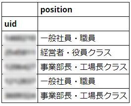 f:id:yuka_nakayama:20171226140501p:plain