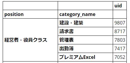 f:id:yuka_nakayama:20171226141143p:plain