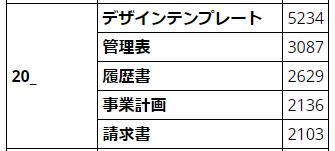 f:id:yuka_nakayama:20171226143541p:plain