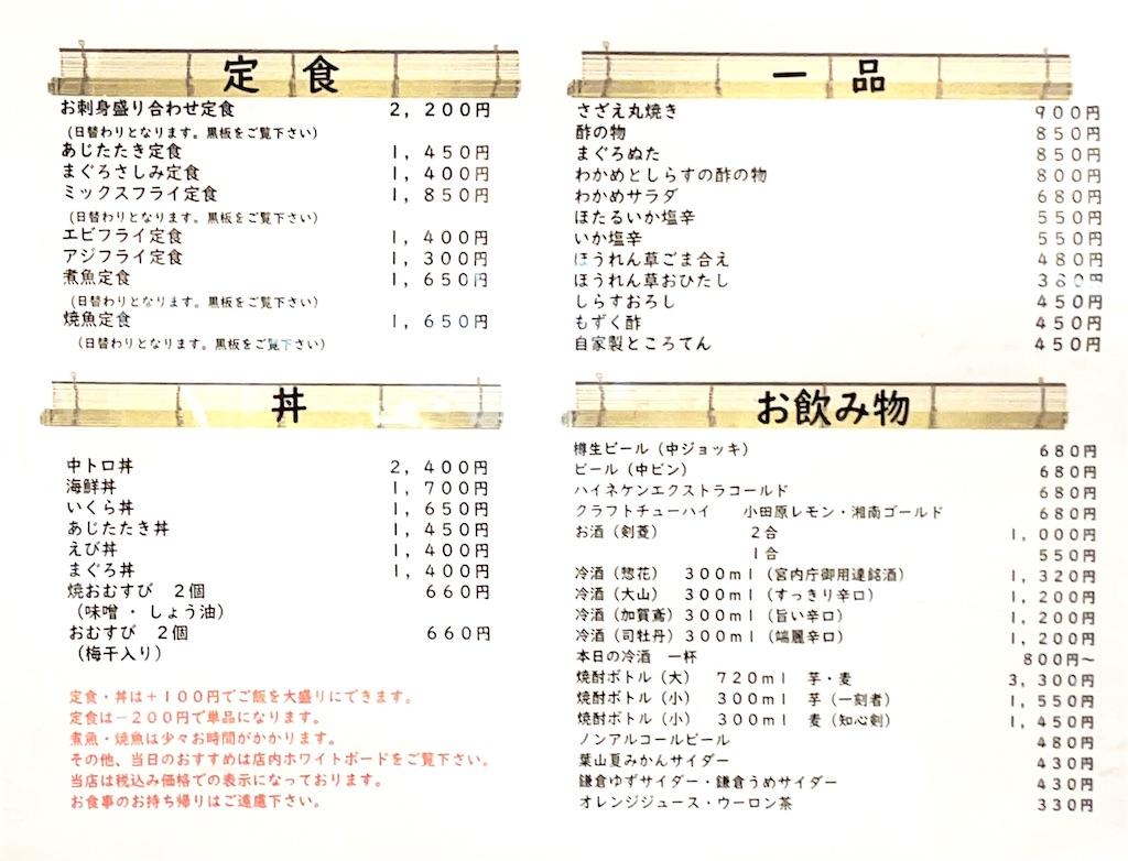 f:id:yukachi28:20210602092624j:image