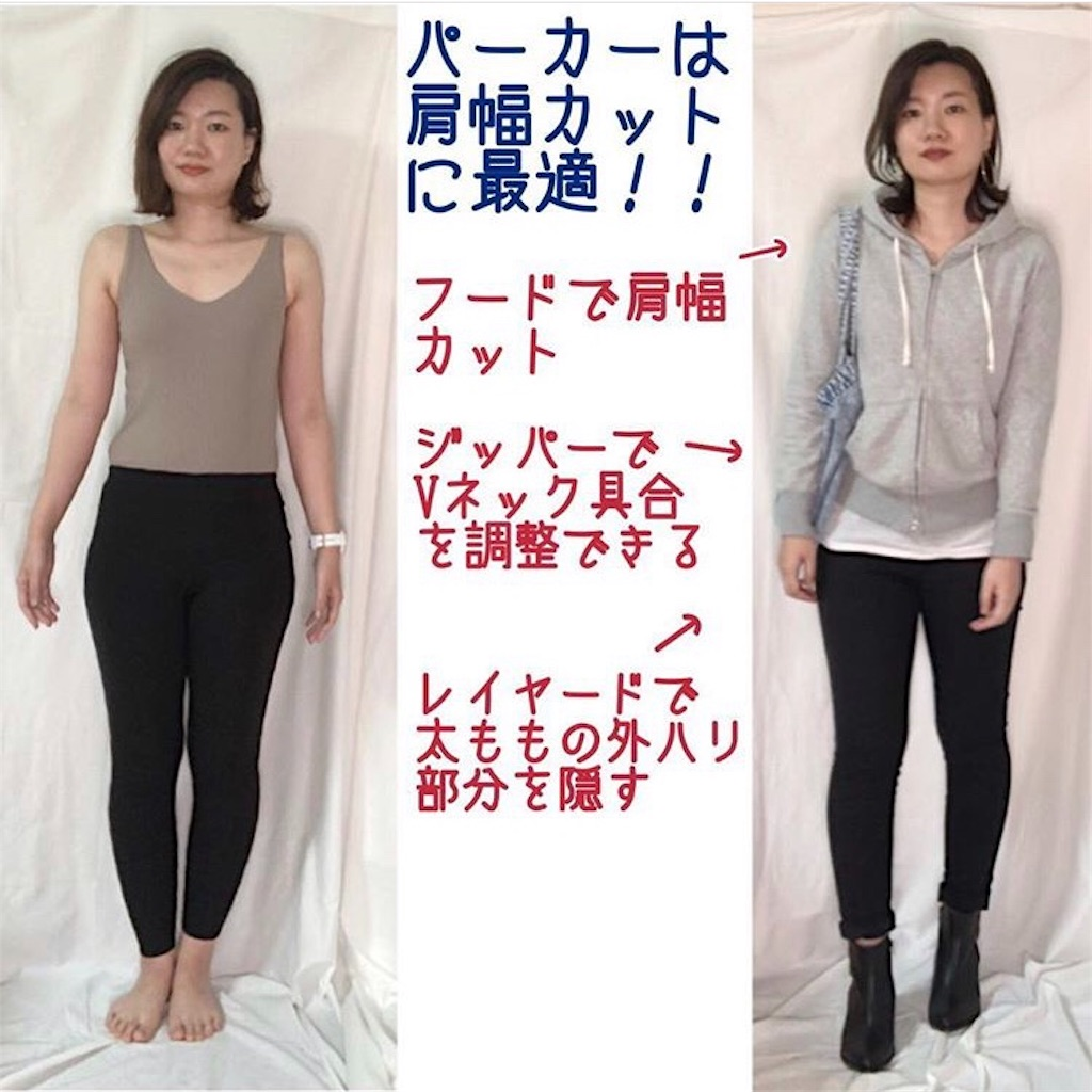 f:id:yukachin_kiyasecode:20190604002234j:image
