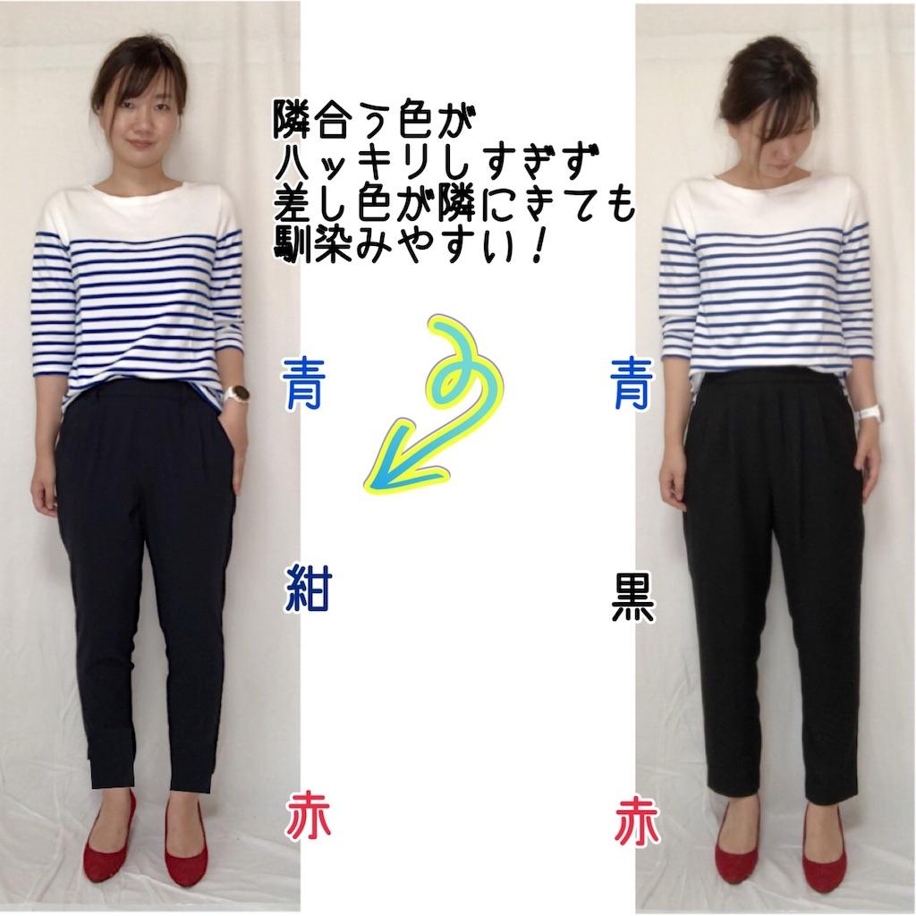 f:id:yukachin_kiyasecode:20190606160854j:image
