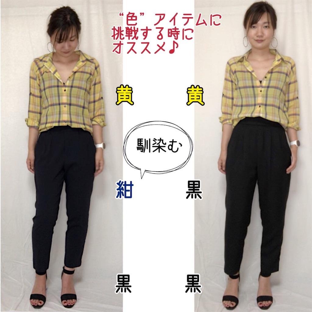 f:id:yukachin_kiyasecode:20190606160858j:image