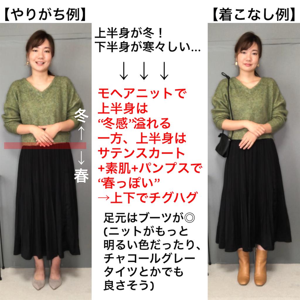 f:id:yukachin_kiyasecode:20200111213940p:image