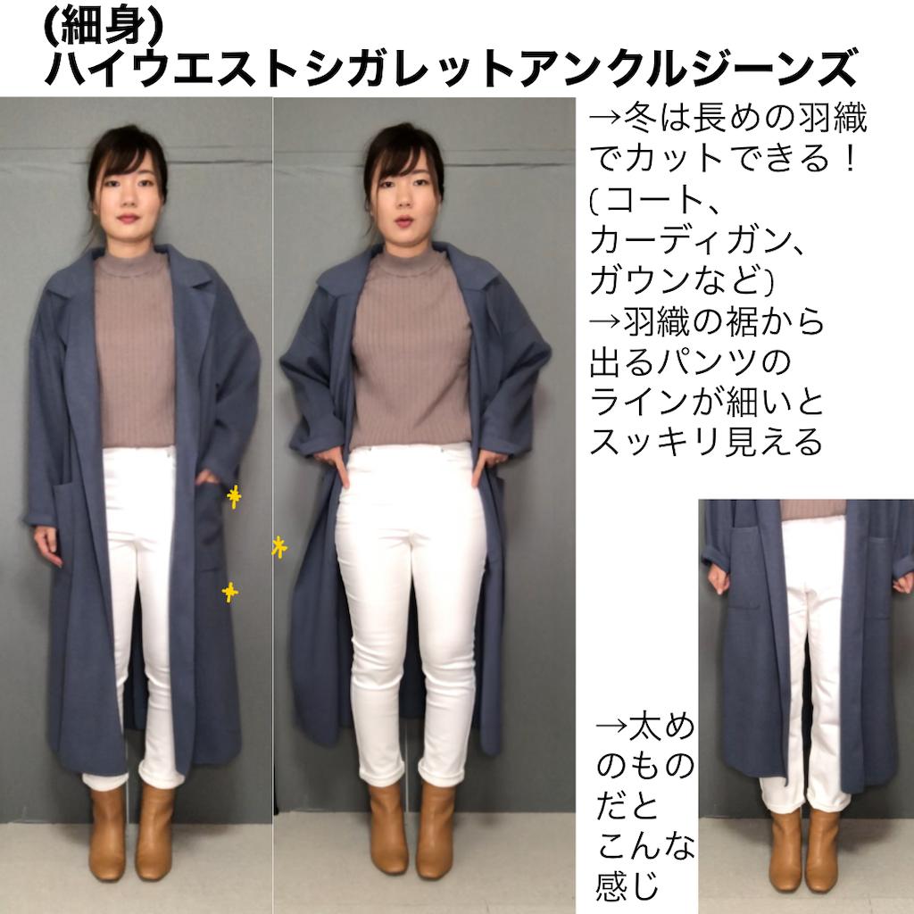 f:id:yukachin_kiyasecode:20200112164306p:image