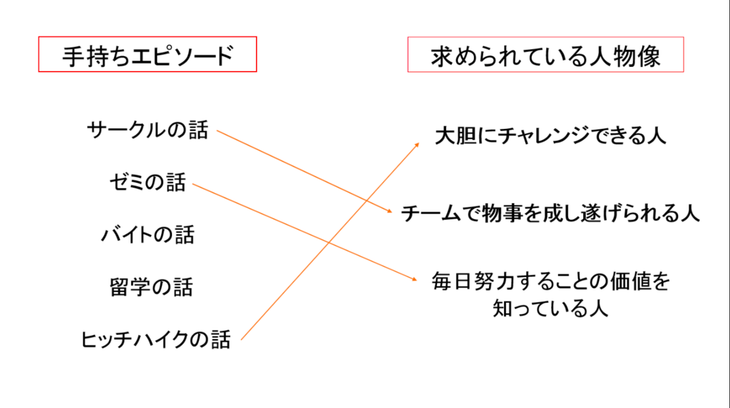 f:id:yukaichi:20180516122847p:plain