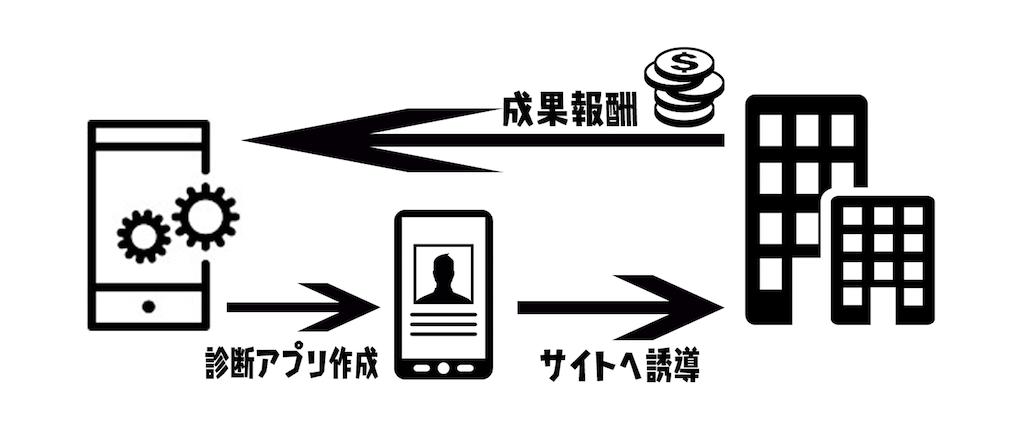 f:id:yukaichi:20180609151034p:plain