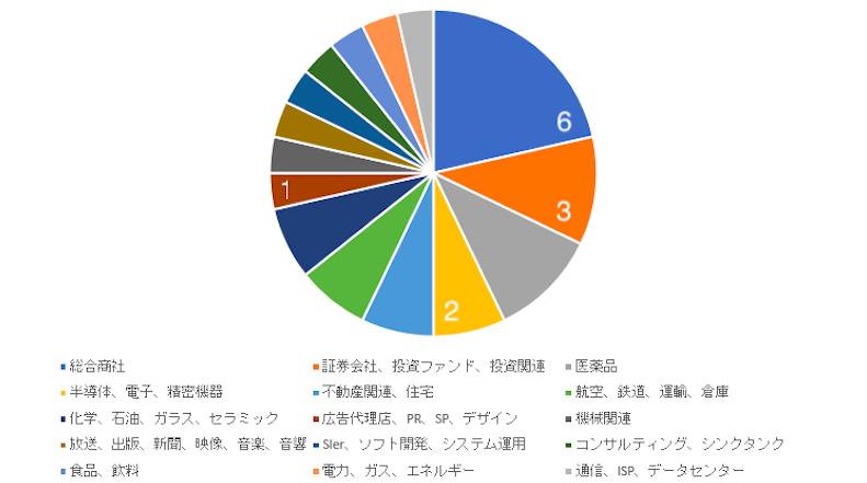 f:id:yukaichi:20180617011401p:plain