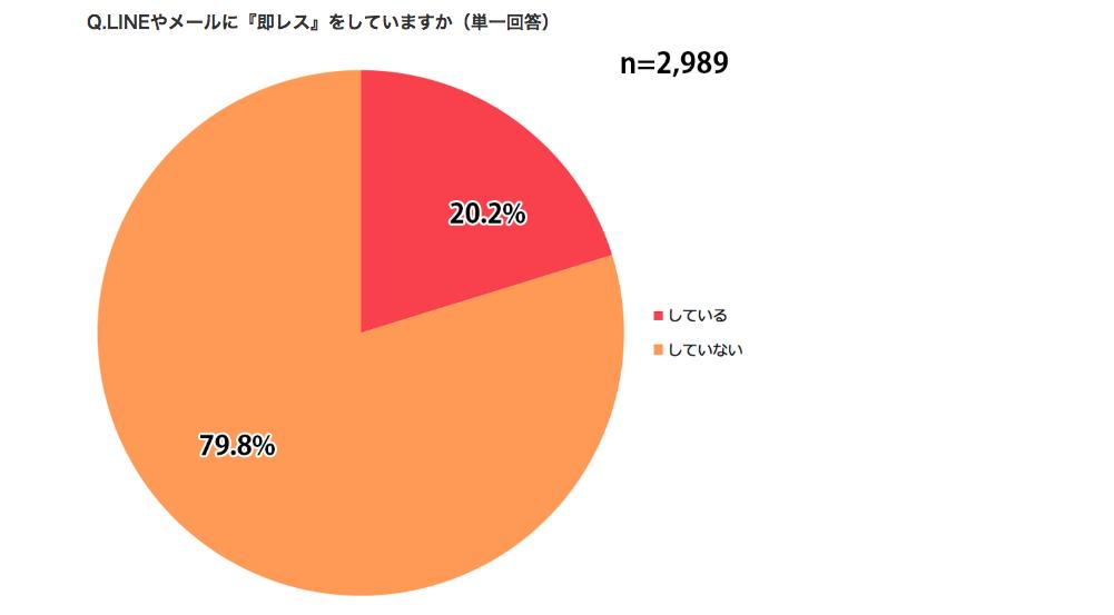 f:id:yukaichi:20180623215310p:plain