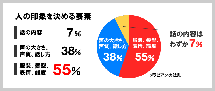f:id:yukaichi:20180711082926j:plain